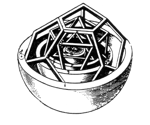 The solar system modelled according to nested Platonic solids. Johannes Kepler, Mysterium Cosmographicum, Tübingen 1597