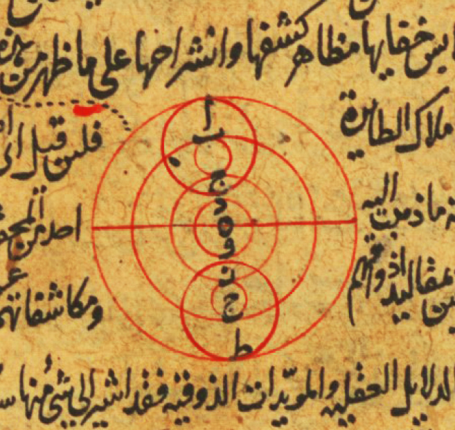 Cosmological diagram in Ibn Turka's Book of Inquiries (Kitab al-Mafahis), 1420, the first summa of Islamic Neopythagoreanism (Tehran, MS Majlis 10196, f. 63a)